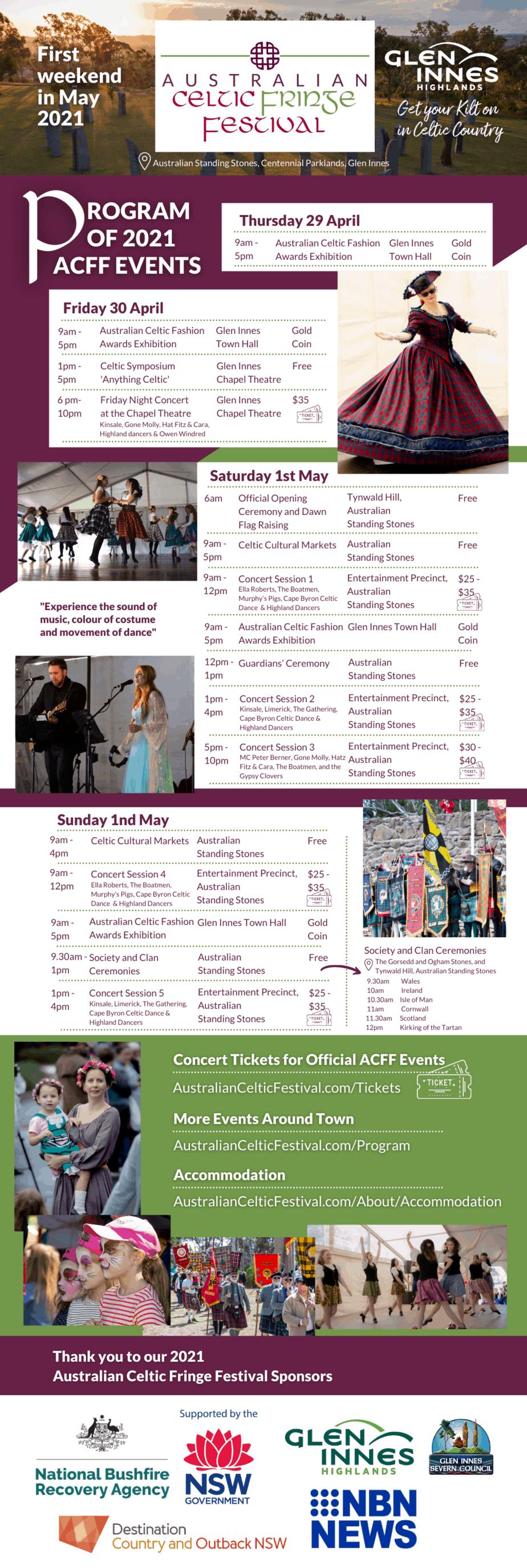 2021 ACFF Program Infographic